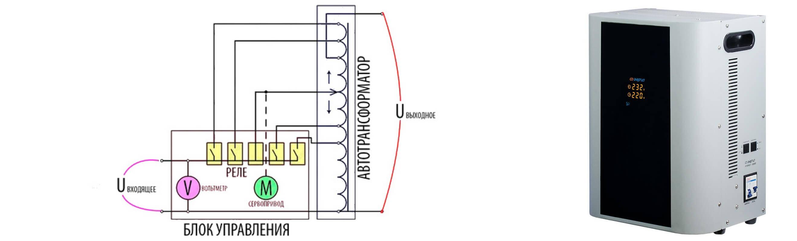 Схема работы гибридного стабилизатора Энергия