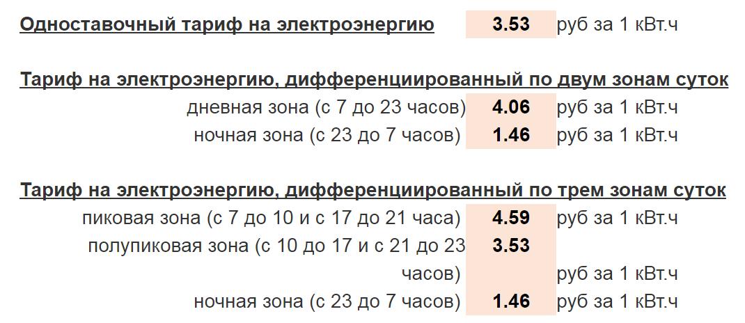Тарифы на электроэнергию в Московской области в домах с электроплитами