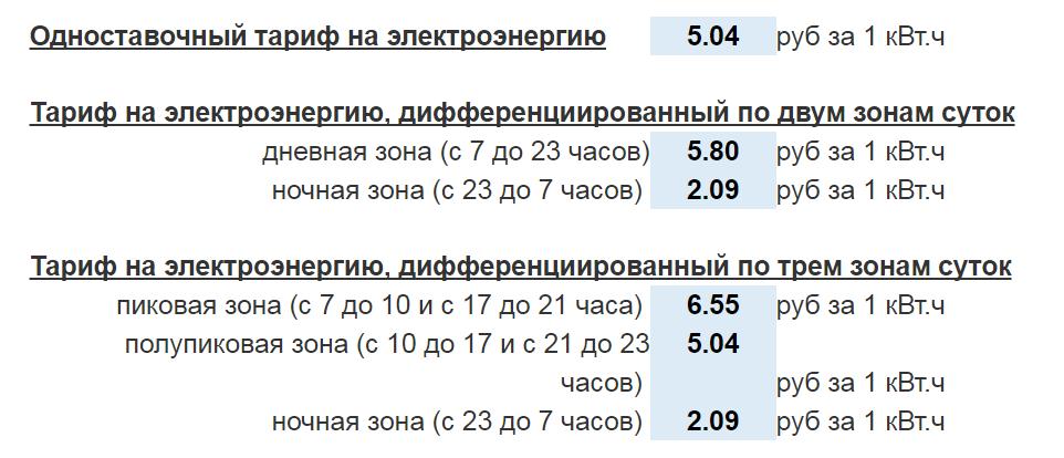 Тарифы на электроэнергию в Московской области в домах с газовыми плитами