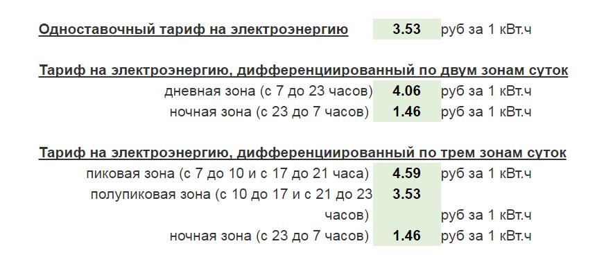Тарифы на электроэнергию в Московской области на селе