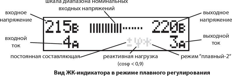 стабилизаторы Донстаб жк дисплей