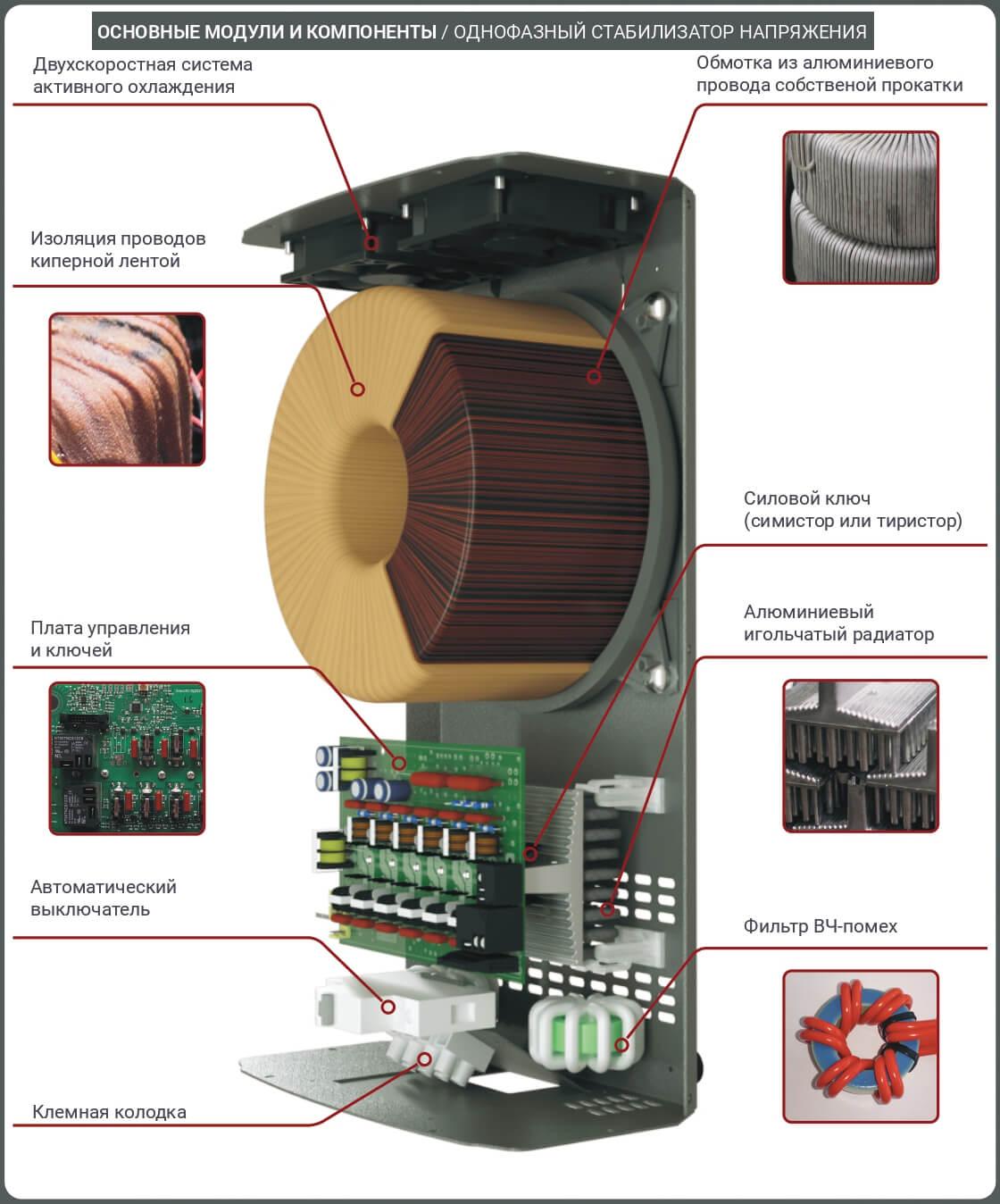 Внутреннее устройство электронных стабилизаторов Вольт Ампер