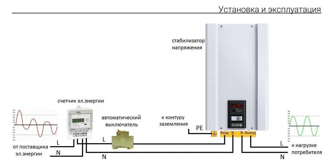 Подключение стабилизатора к однофазной сети
